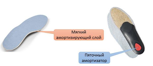 амортизатор