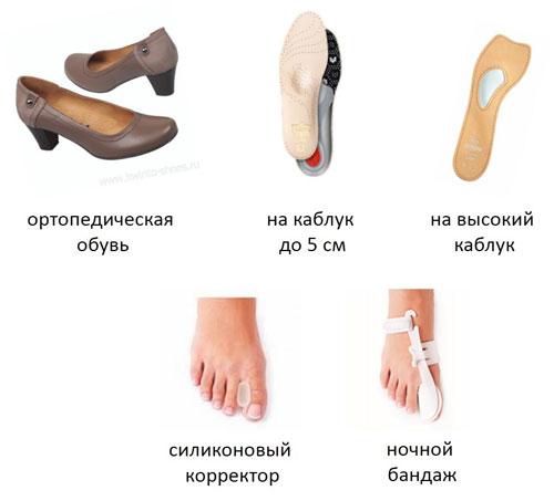 правильная обувь