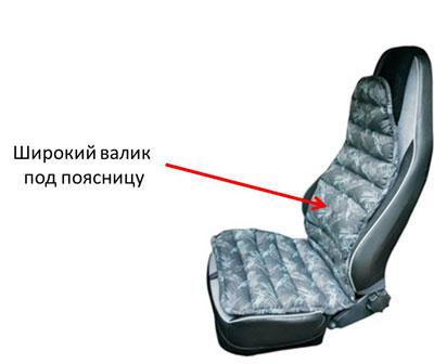 ортопедический матрас в автомобиль
