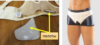 Как одевать бандаж после операции на грыжу thumbnail