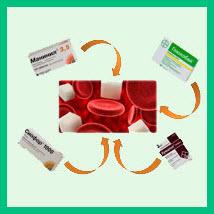 Сахароснижающие препараты
