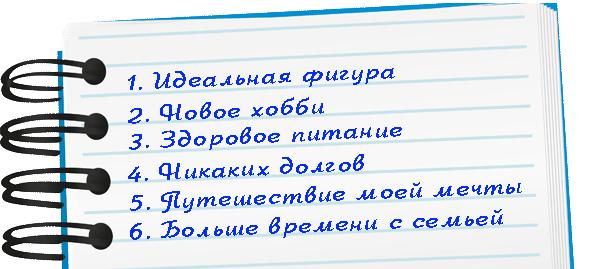 список желаний