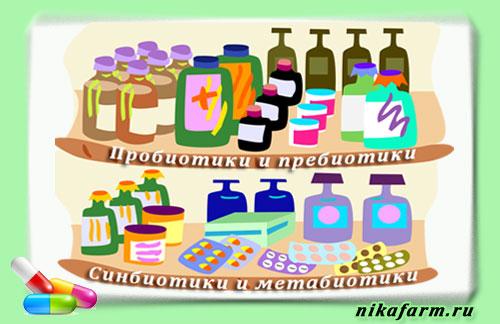 Средства от дисбактериоза кишечника