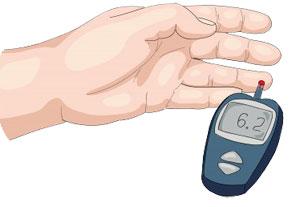 измерение сахара