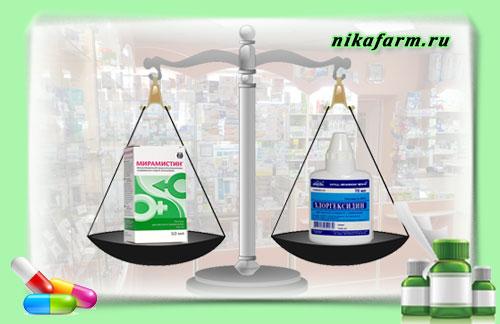Хлоргексидин или мирамистин?