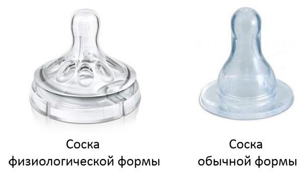 соски