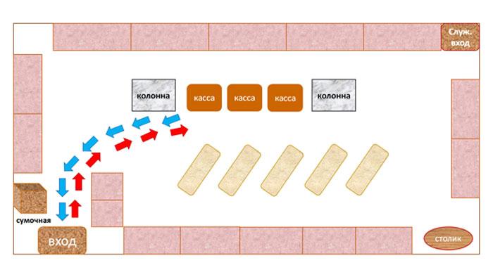 план зала аптеки