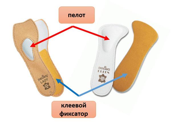 полустельки для обуви на каблуках