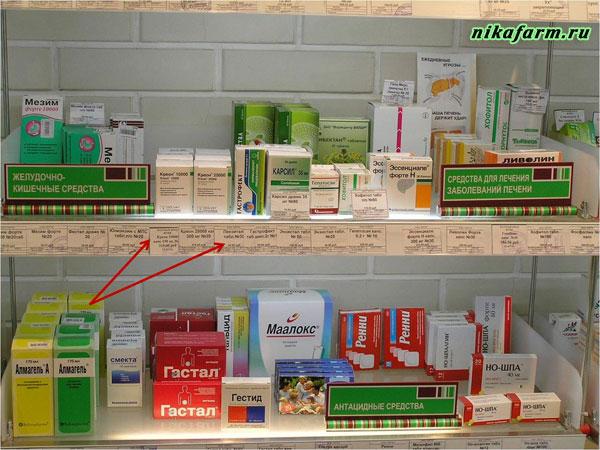 размещение ценников в аптеке