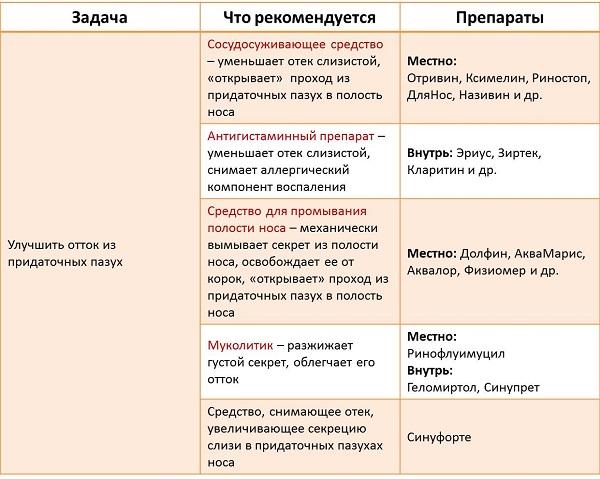 tablitsa1