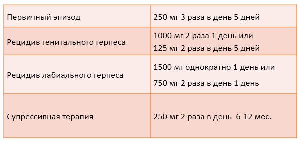 схема фамвира